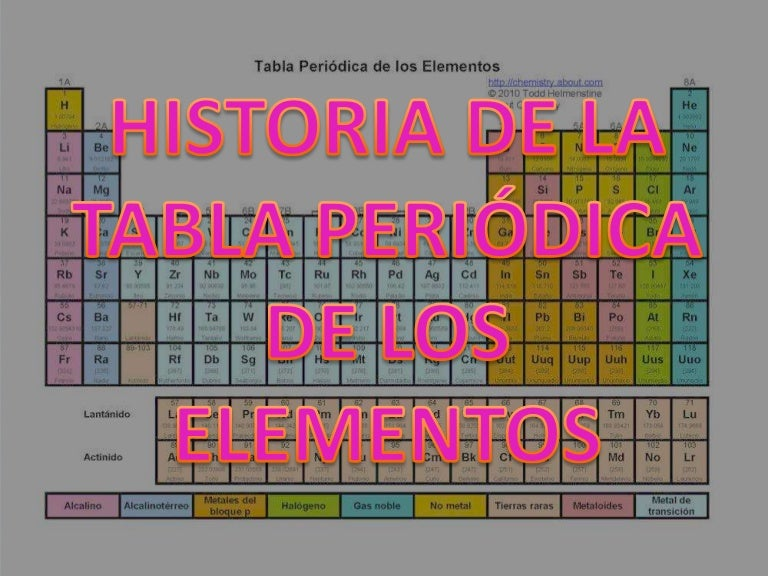 Trabajo sobre tabla periodica fisica y quimica urtaz Images