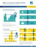 D&B US Economic Health Tracker (March 2014)