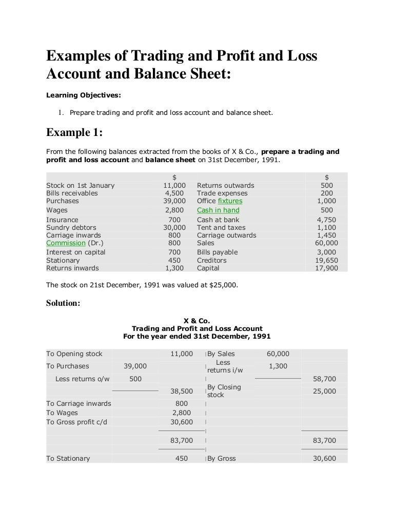 format of profit and loss account and balance sheet 2 balance sheet how are these two accounts prepared is explained and exemplified subsequently 1 profit and loss account: the profit and loss account is prepared for ascertaining whether the business earned profit or incurred loss during a particular period of time called accounting period.