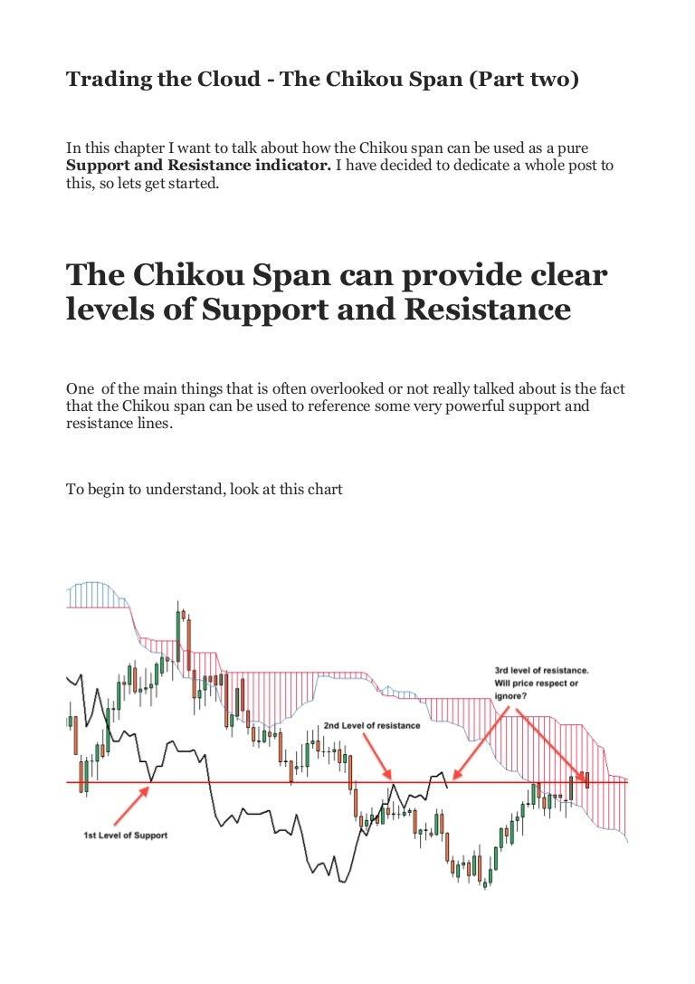 Kaip veikia Ichimoku, pelningiausias Forex indikatorius - Admiral Markets