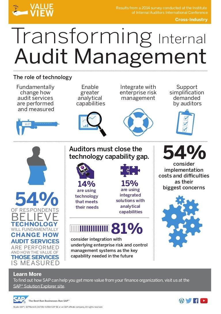 transforming internal audit management iaic survey