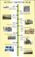 Westerville Transportation: A Timeline from 1806 to 1982