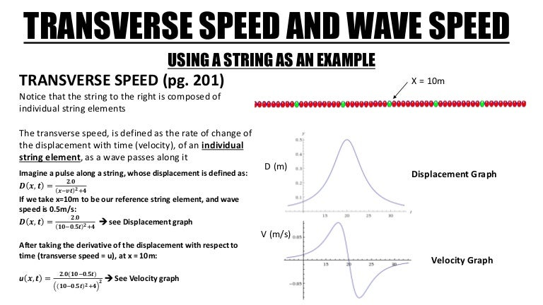 Transverse Speed And Wave Speed