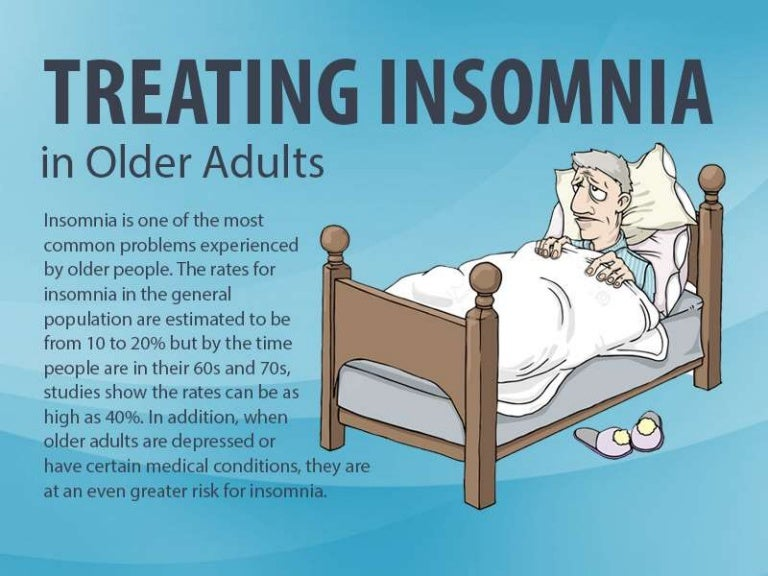 in Management of adults insomnia older