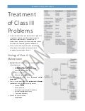 Treatment of class III Malocclusion #Orthodontics