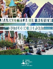 TREB Real Estate 2016 outlook and 2015 year in Review!