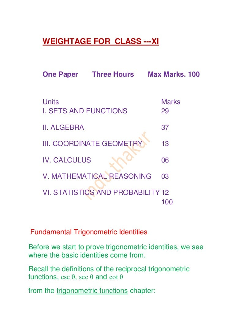 How To Factor Trig Functions – Basic Trig Identities Worksheet