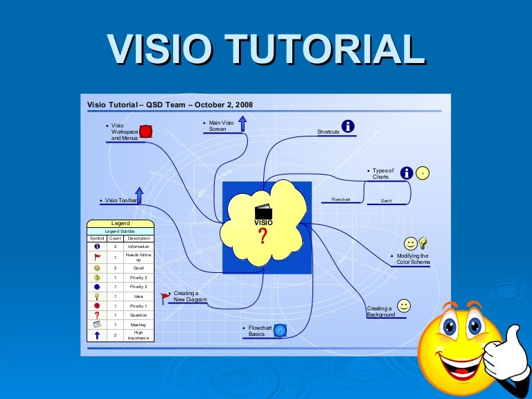 visio tutorial rh slideshare net microsoft visio manual pdf microsoft visio manual download pdf