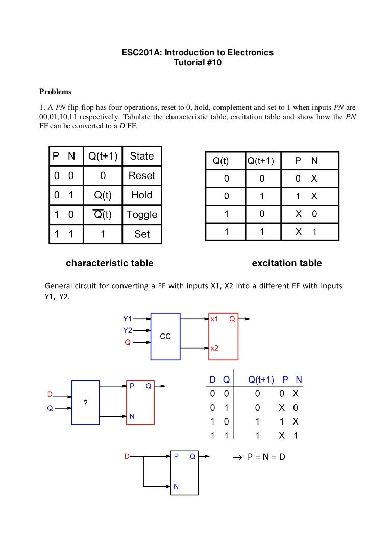 Tutorial10 Solution And Logic Diagram For The Conversion Of Sr Flip Flop To Jk