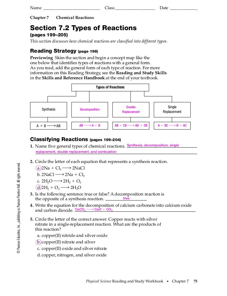 Types of chemical reactions document – Types of Reactions Worksheet Answers