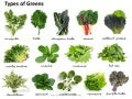 Types of Green: www.chefqtrainer.blogspot.com