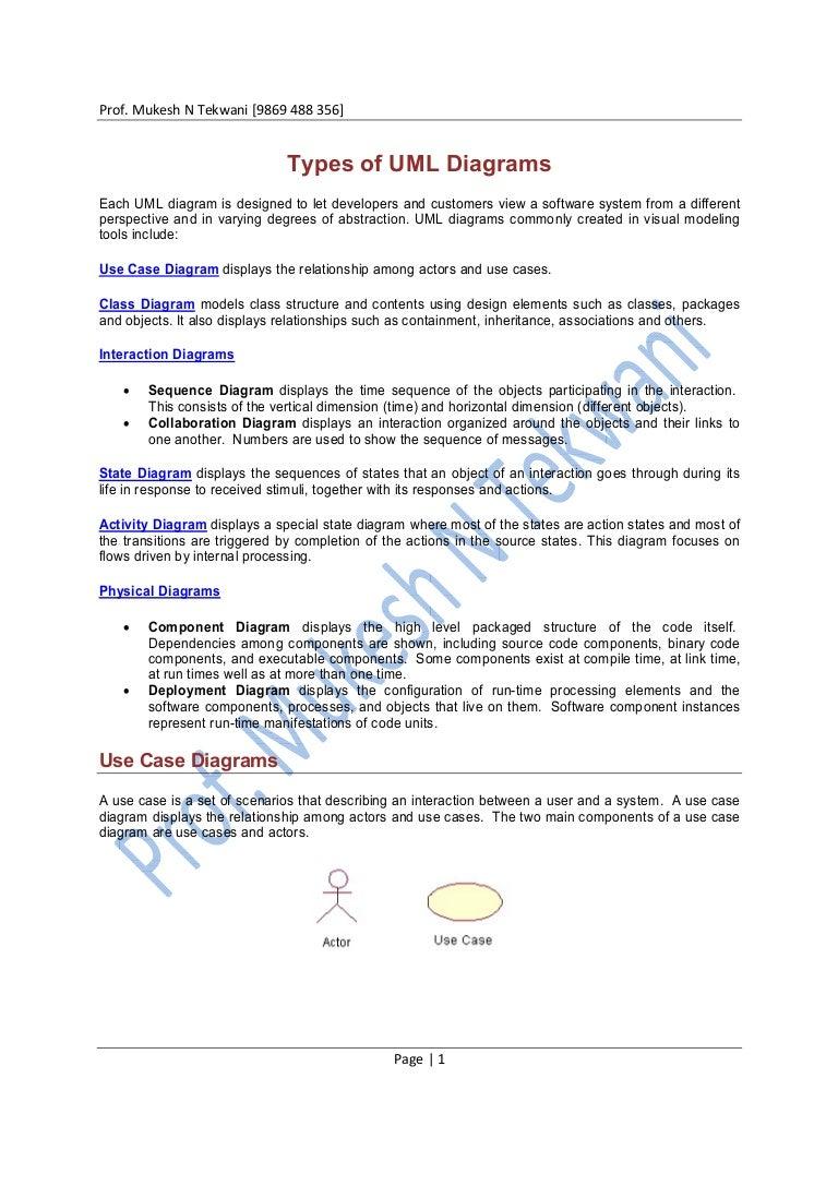 Typesofumldiagrams 120314063818 phpapp02 thumbnail 4gcb1331707833 pooptronica Choice Image