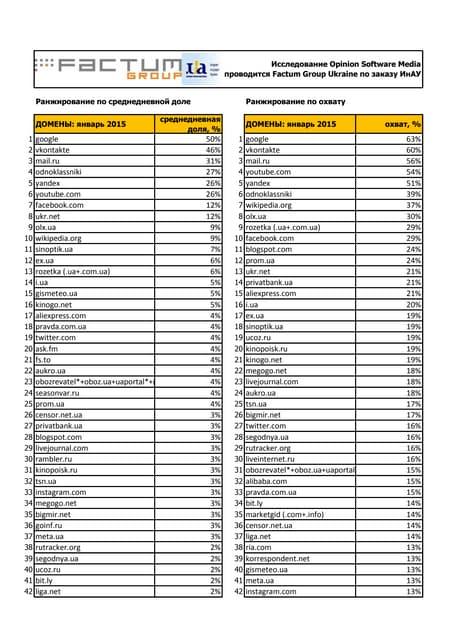 Lista Parfum