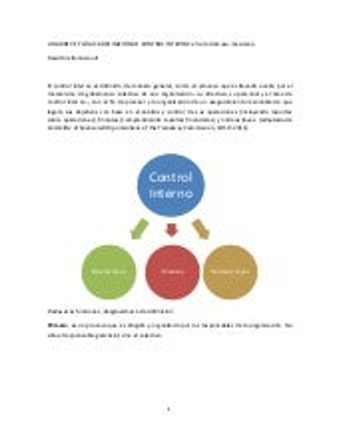 Una breve definición lógica de control interno