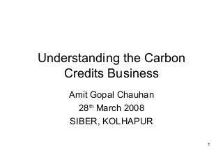 Understanding Carbon Credits Business