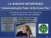 Understanding the power of the Shaklee Dream Plan