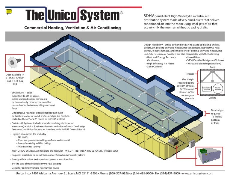 Unico System Wiring Diagram - Wiring Diagram Database •