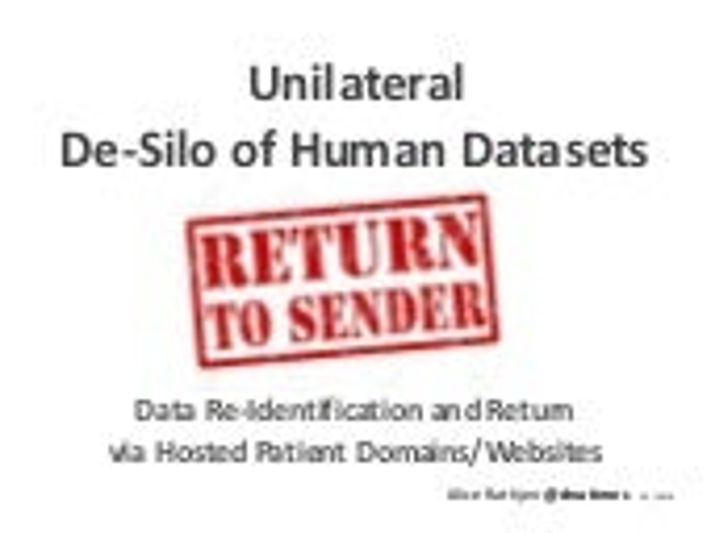 Unilateral De-Silo of Human Datasets