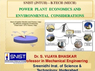 POWER PLANT ECONOMICS AND ENVIRONMENTAL CONSIDERATIONS - SNIST