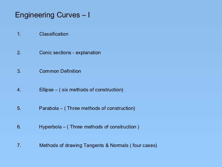Unit 1 engineering curves