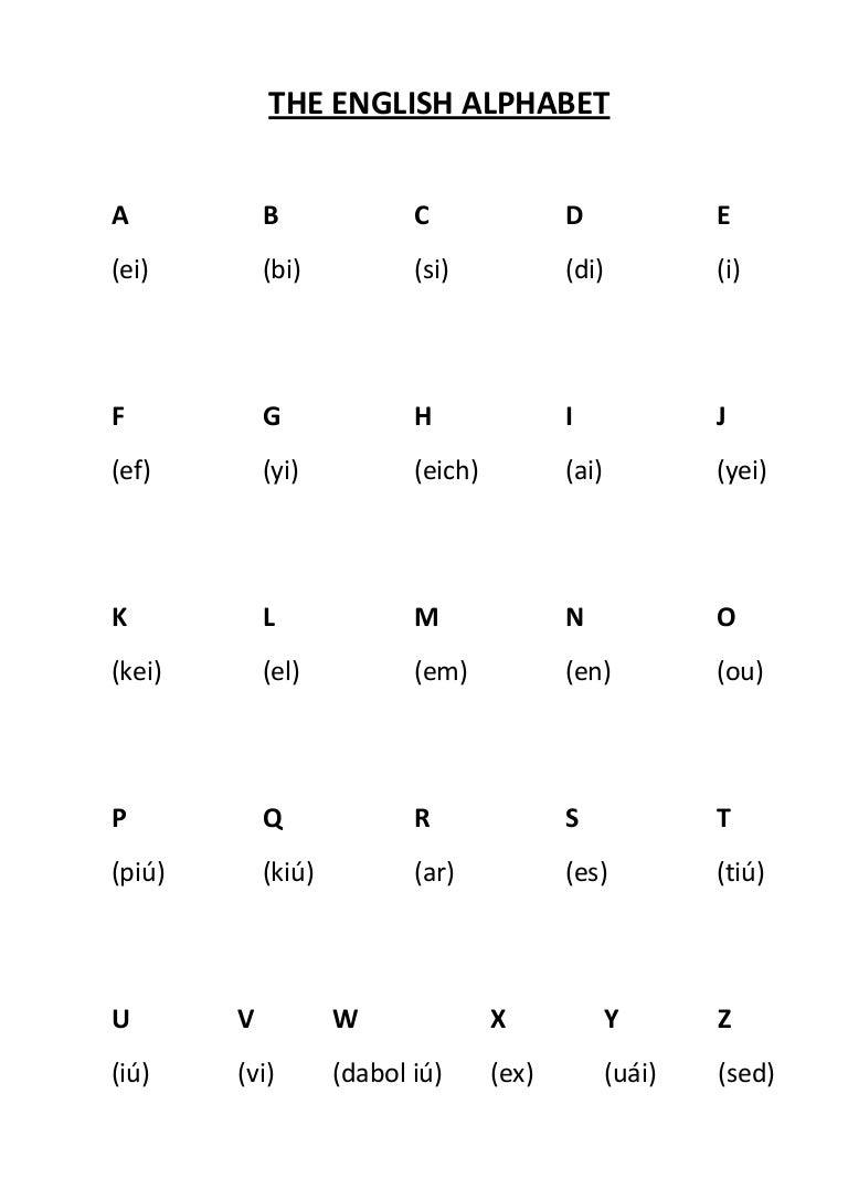 Unit 1 the english alphabet