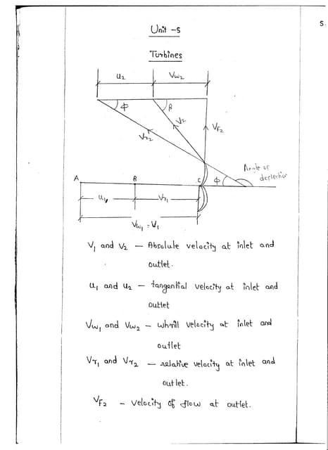 CE6451 - FLUID MECHANICS AND MACHINERY UNIT - V NOTES