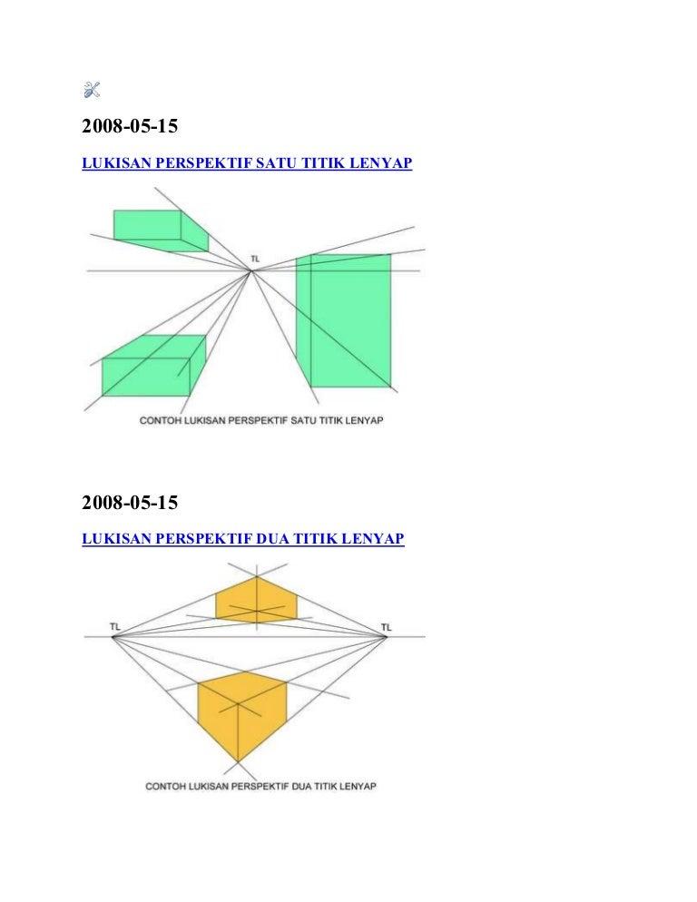 52+ Gambar 2 Dimensi Yang Paling Mudah Terlihat Keren