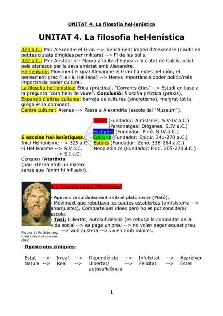 Unitat 4  La Filosofia Hel·LeníStica