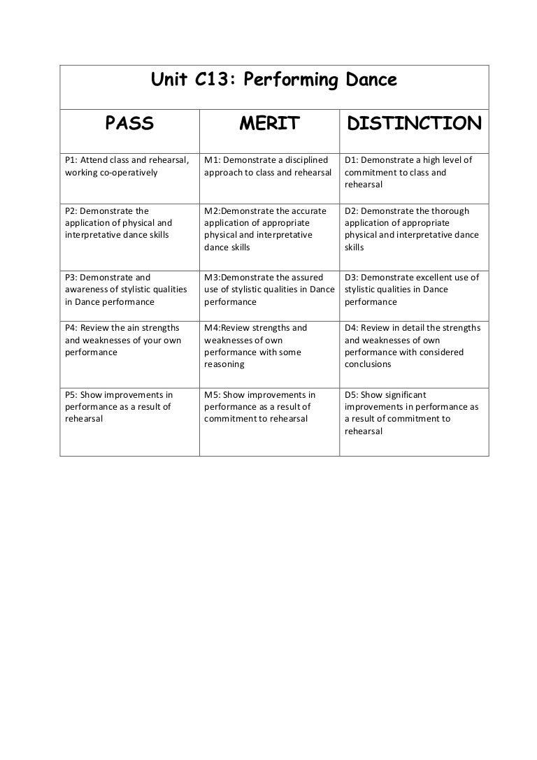 unit c assessment criteria