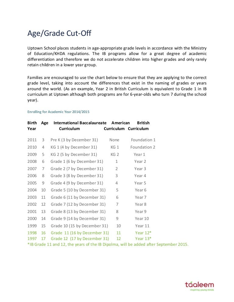 Uptown School - Age Grade Cut-Off