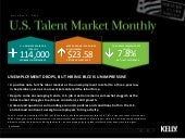 U.S Talent Market Monthly October 2012