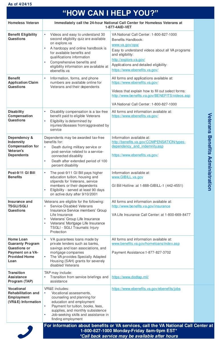 Va 101-resource-guide