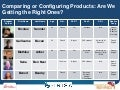 Comparing or Configuring Products: Are We Getting the Right Ones? (VaMoS 2014)