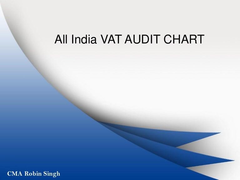 Vat audit chart all india