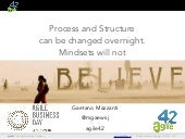 Process and Structure can be changed overnight. Mindsets can't