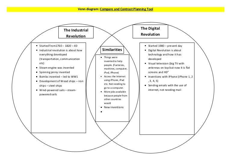 Essay Of Science French Revolution Vs American Revolution Venn Diagram Venn Diagram Compare  And Contrast Planning Tool  High School English Essay Topics also Paper Essay French Revolution Vs American Revolution Venn Diagram  Rome  Write My Essay Paper