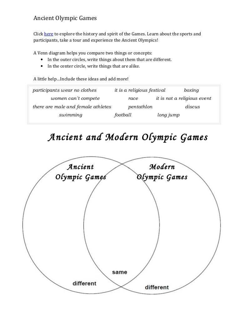 difference between ancient and modern olympic games