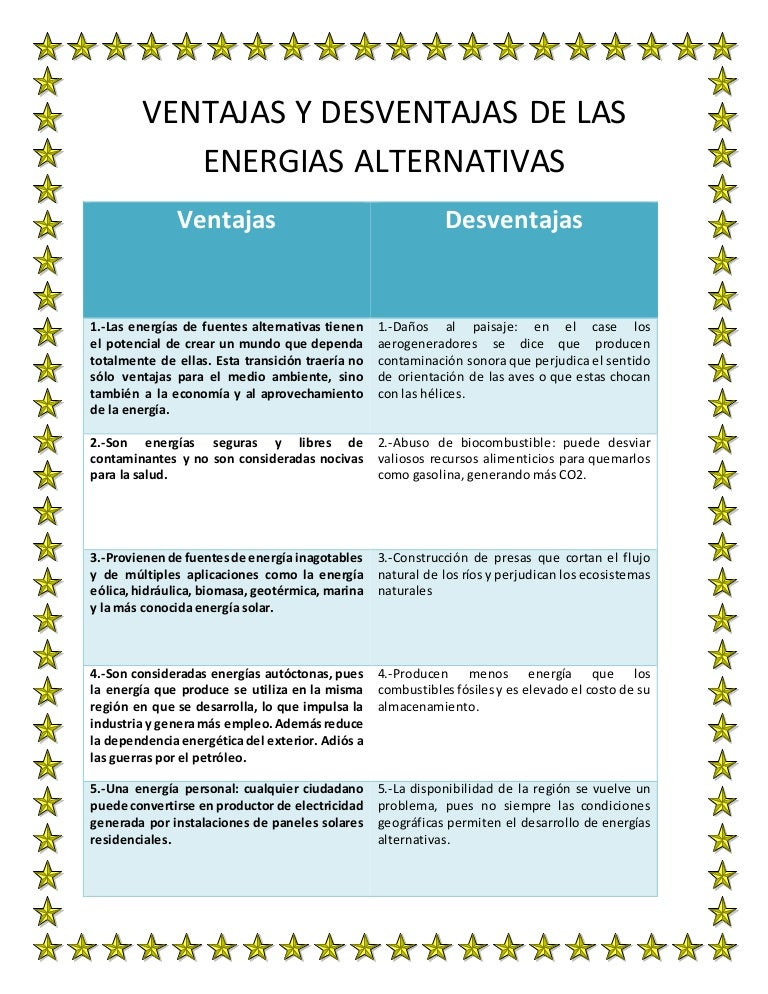 Ventajas Y Desventajas De Las Energias Alternativas