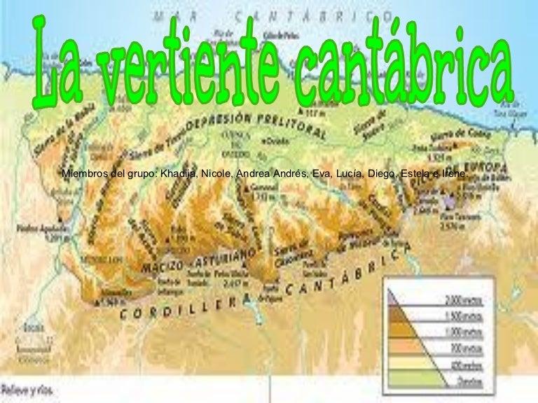 Vertiente Cantábrica