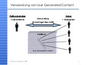 Verwendung von User Generated Conent