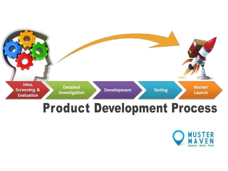 New product development launch for Product design development
