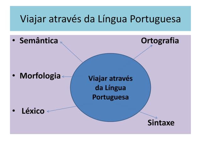 Viajar através da língua portuguesa