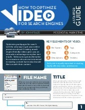 Infographic: An Intro to Video SEO