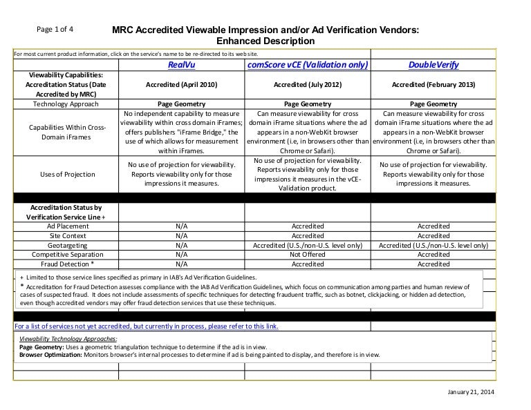 Attractive Free Salary Slip Template Collection - Examples ...