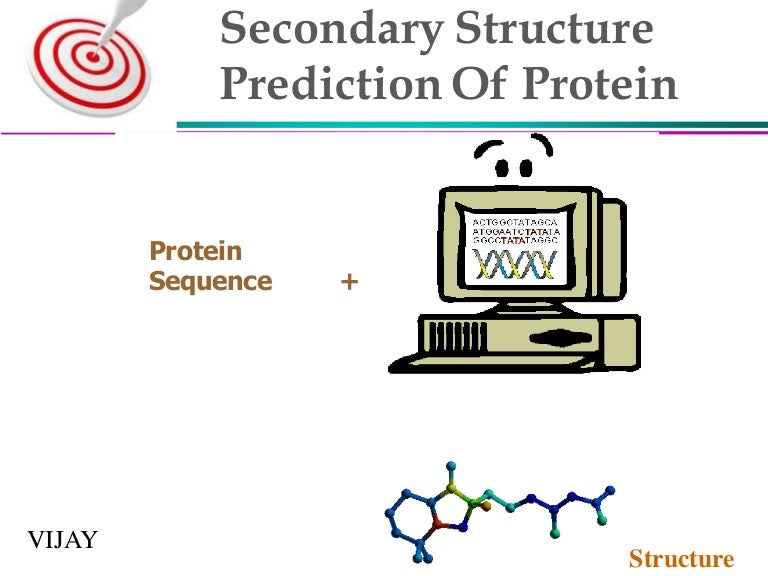 Secondary Structure Prediction Of Proteins