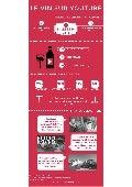 Le vin sur YouTube