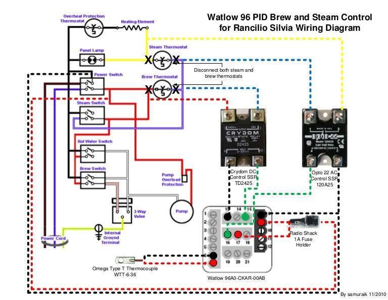 watlow 96 rancilio silvia brew and steam pid control wiring diagram  pid ssr wiring diagram to #8