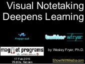Visual Notetaking Deepens Learning (Feb 2015)