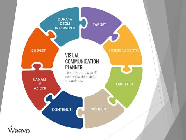 Visual communication planner
