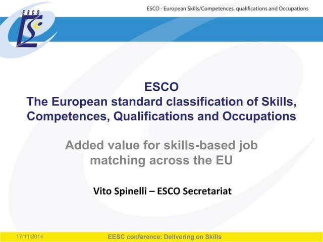 Interactive ESCO job matching game